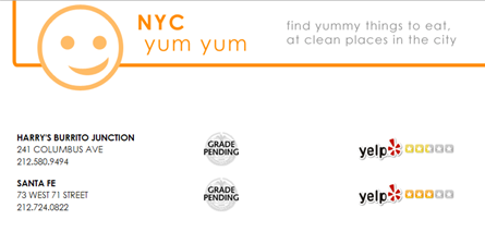 NYC yum yum results